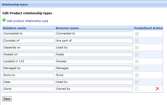 Knowledge Base Images/Products / configuration management/Edit_Relationship_types.PNG