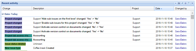 Logging changes in project sub-issues